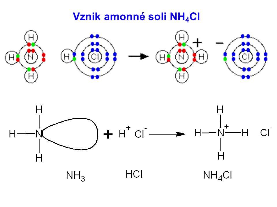 Vznik amonné soli NH4Cl