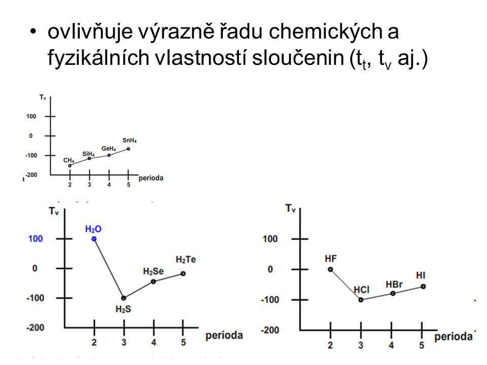 ovlivňuje výrazně řadu chemických a fyzikálních vlastností sloučenin (tt, tv aj.)