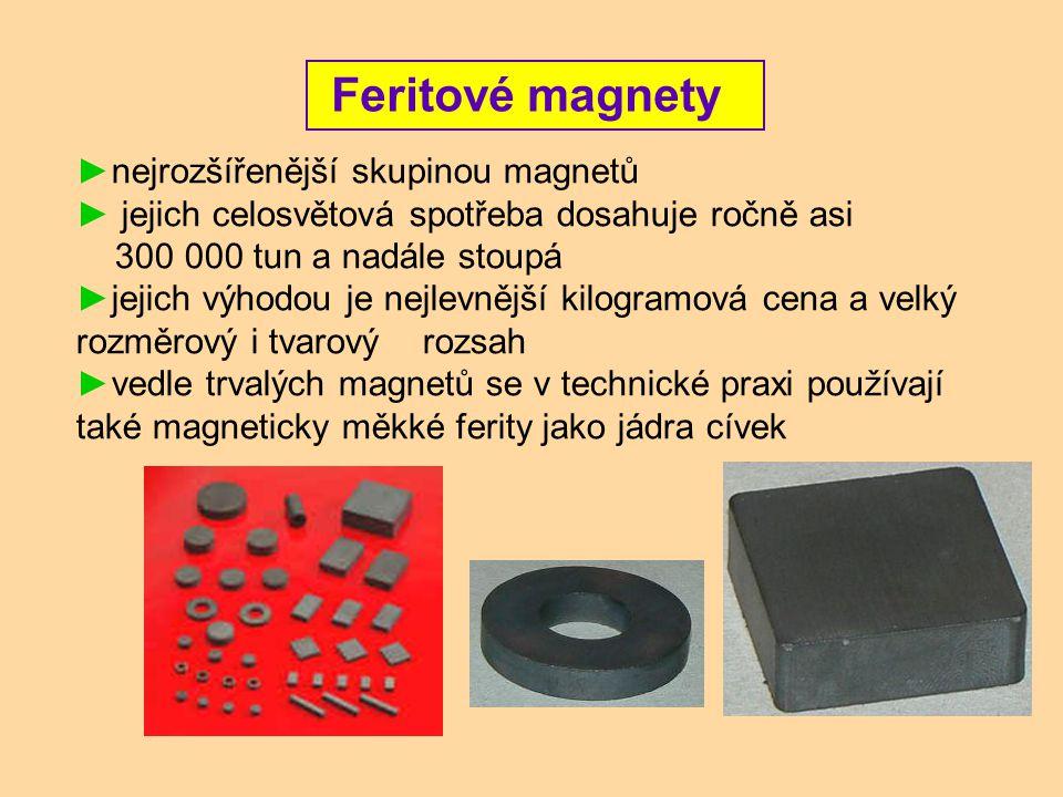 Feritové magnety nejrozšířenější skupinou magnetů