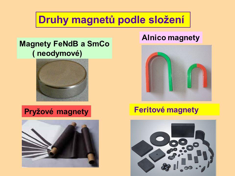 Druhy magnetů podle složení