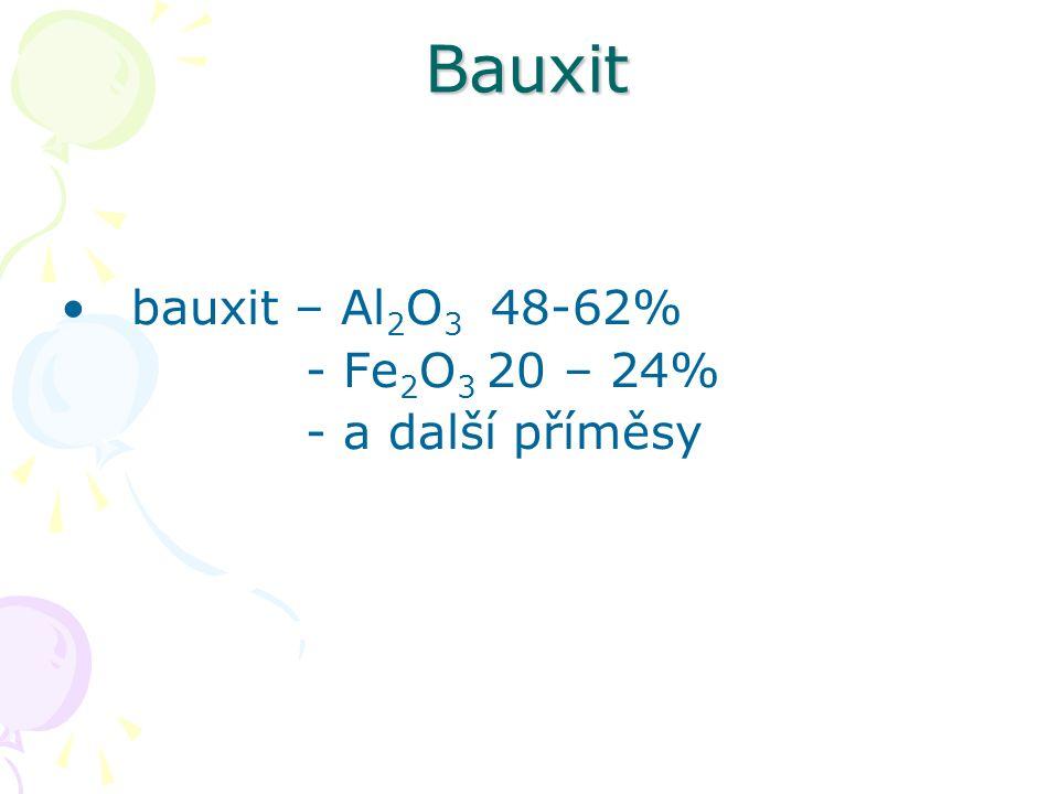 Bauxit bauxit – Al2O3 48-62% - Fe2O3 20 – 24% - a další příměsy