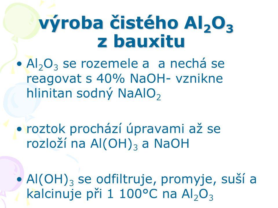 výroba čistého Al2O3 z bauxitu