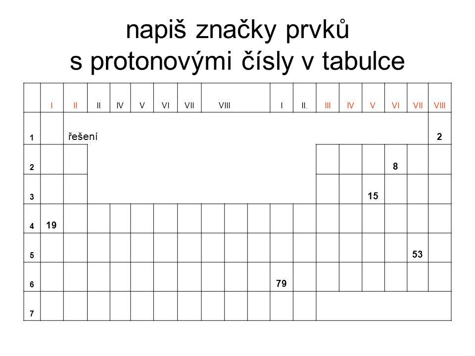 napiš značky prvků s protonovými čísly v tabulce