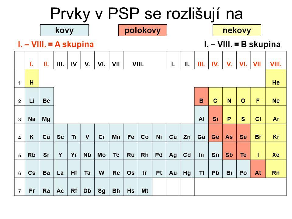 Prvky v PSP se rozlišují na