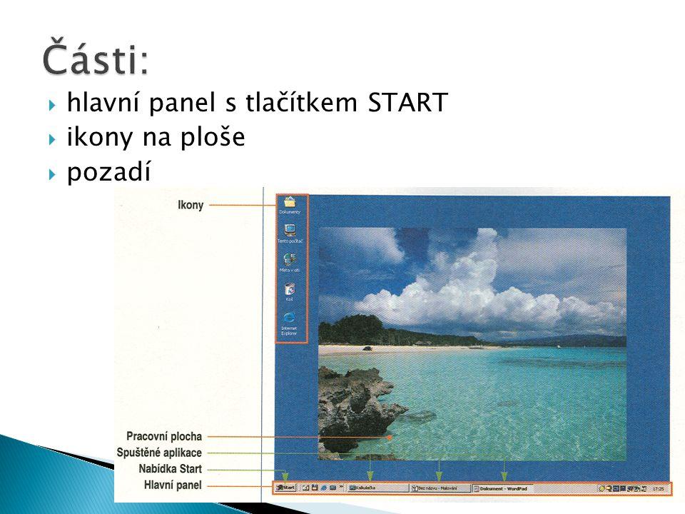 Části: hlavní panel s tlačítkem START ikony na ploše pozadí