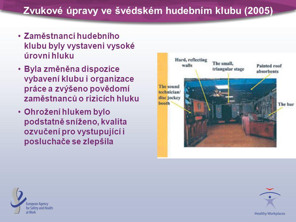 Zvukové úpravy ve švédském hudebním klubu (2005)