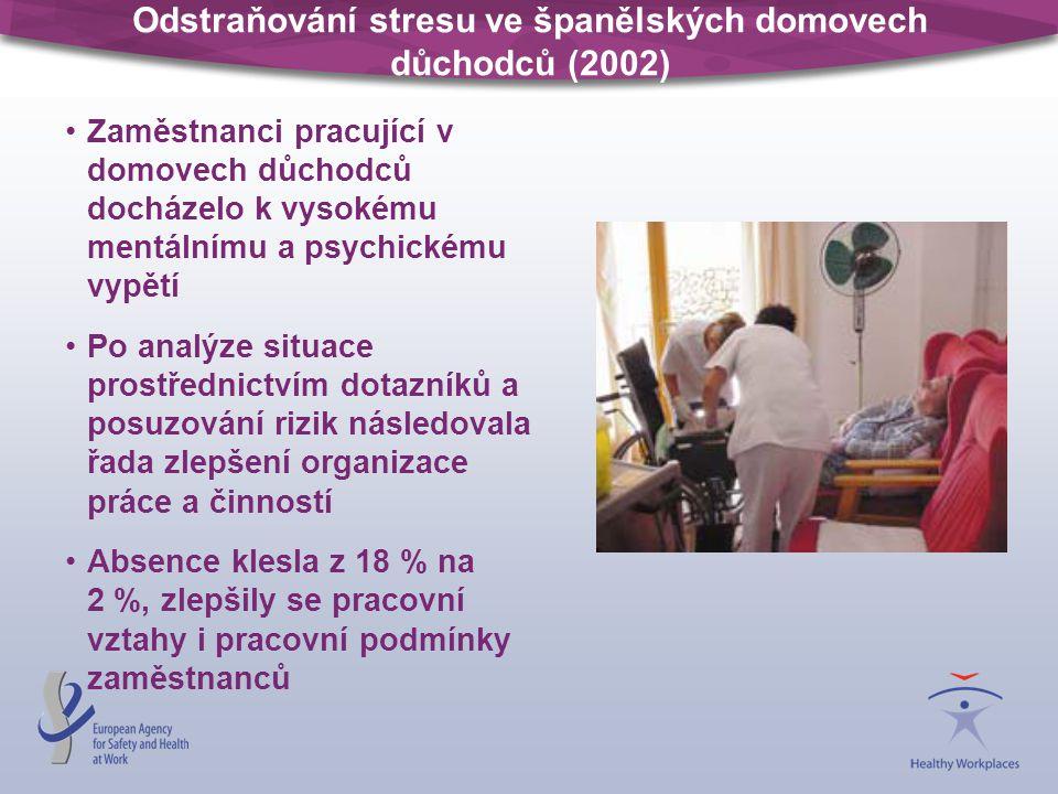 Odstraňování stresu ve španělských domovech důchodců (2002)