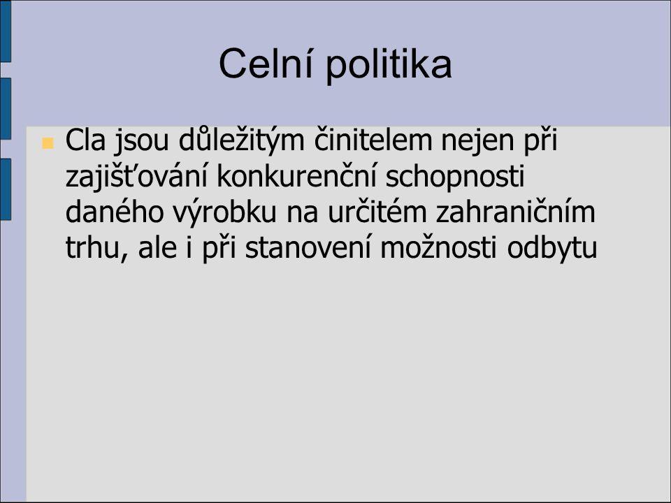 Celní politika