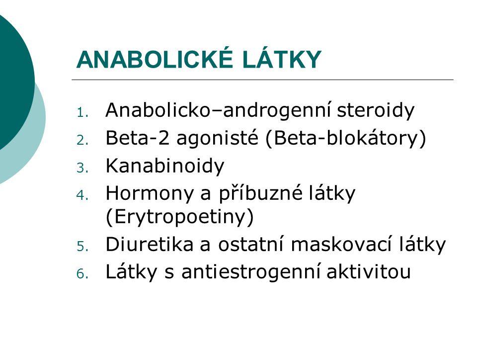 ANABOLICKÉ LÁTKY Anabolicko–androgenní steroidy