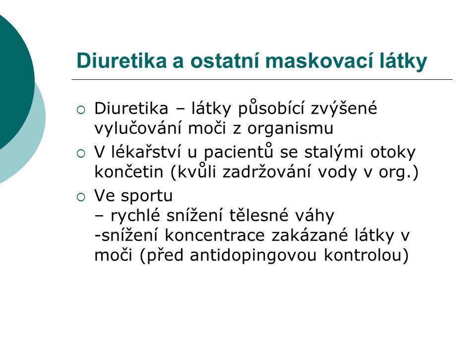 Diuretika a ostatní maskovací látky