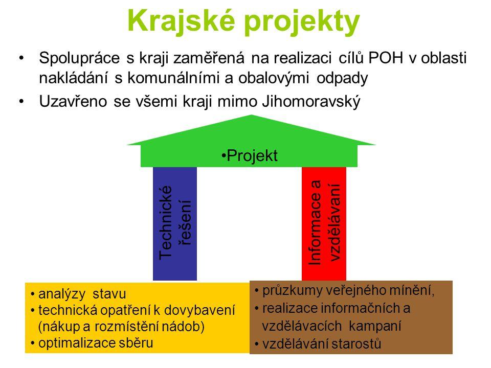 Informace a vzdělávaní