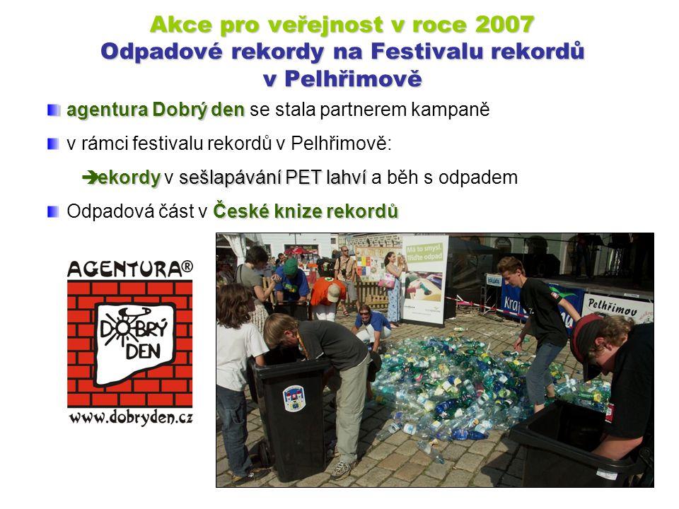 Akce pro veřejnost v roce 2007 Odpadové rekordy na Festivalu rekordů v Pelhřimově