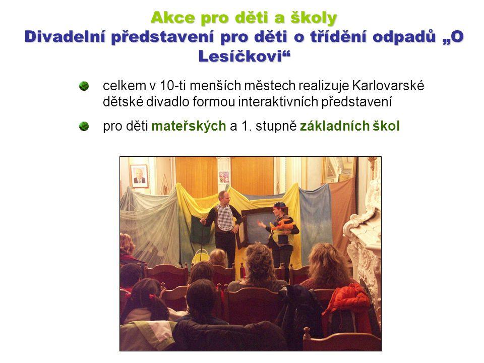 """Akce pro děti a školy Divadelní představení pro děti o třídění odpadů """"O Lesíčkovi"""