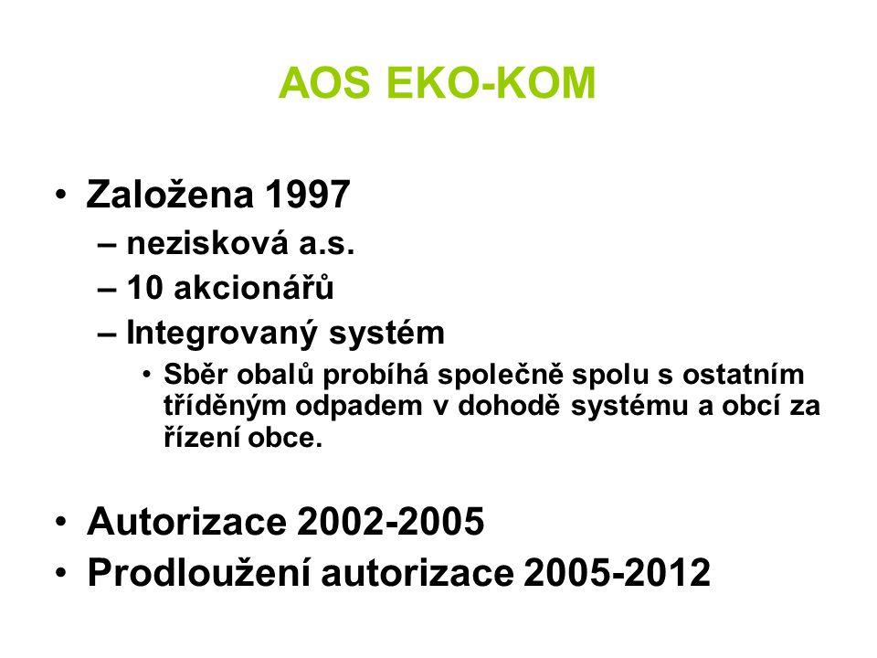 AOS EKO-KOM Založena 1997 Autorizace 2002-2005