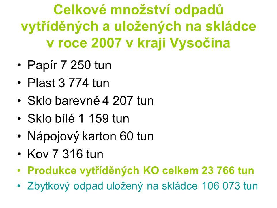 Celkové množství odpadů vytříděných a uložených na skládce v roce 2007 v kraji Vysočina