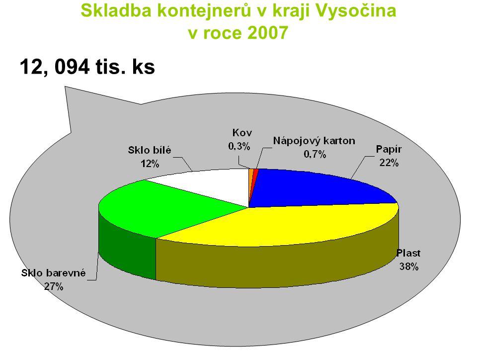 Skladba kontejnerů v kraji Vysočina v roce 2007