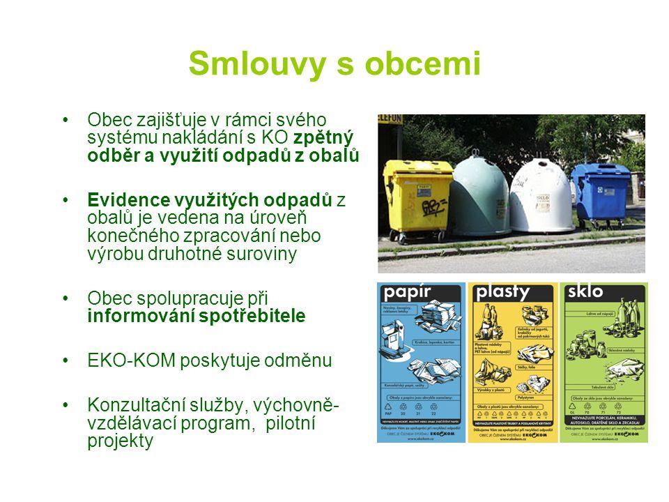 Smlouvy s obcemi Obec zajišťuje v rámci svého systému nakládání s KO zpětný odběr a využití odpadů z obalů.