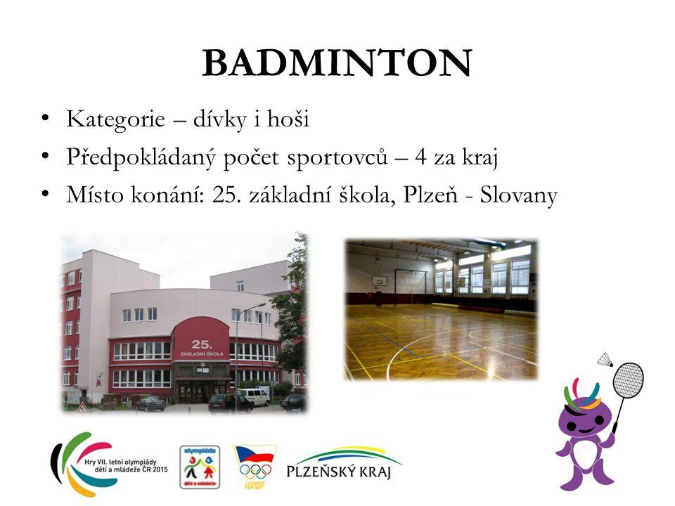 BADMINTON Kategorie – dívky i hoši