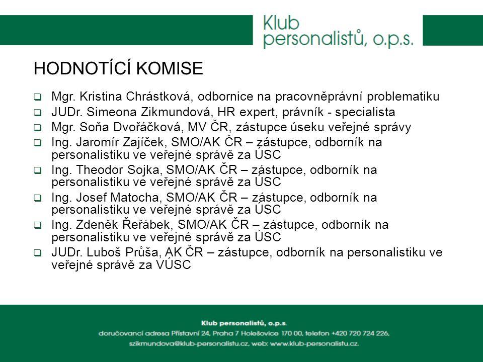HODNOTÍCÍ KOMISE Mgr. Kristina Chrástková, odbornice na pracovněprávní problematiku. JUDr. Simeona Zikmundová, HR expert, právník - specialista.