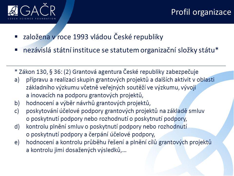 Profil organizace založena v roce 1993 vládou České republiky