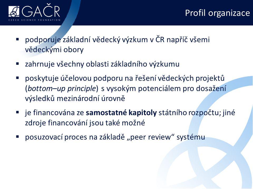 Profil organizace podporuje základní vědecký výzkum v ČR napříč všemi vědeckými obory. zahrnuje všechny oblasti základního výzkumu.