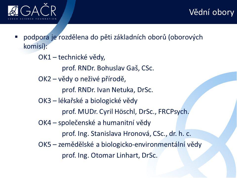Vědní obory podpora je rozdělena do pěti základních oborů (oborových komisí): OK1 – technické vědy,