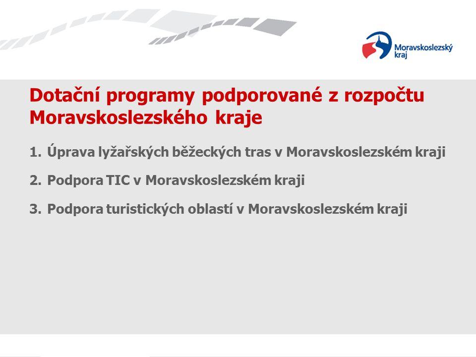 Dotační programy podporované z rozpočtu Moravskoslezského kraje