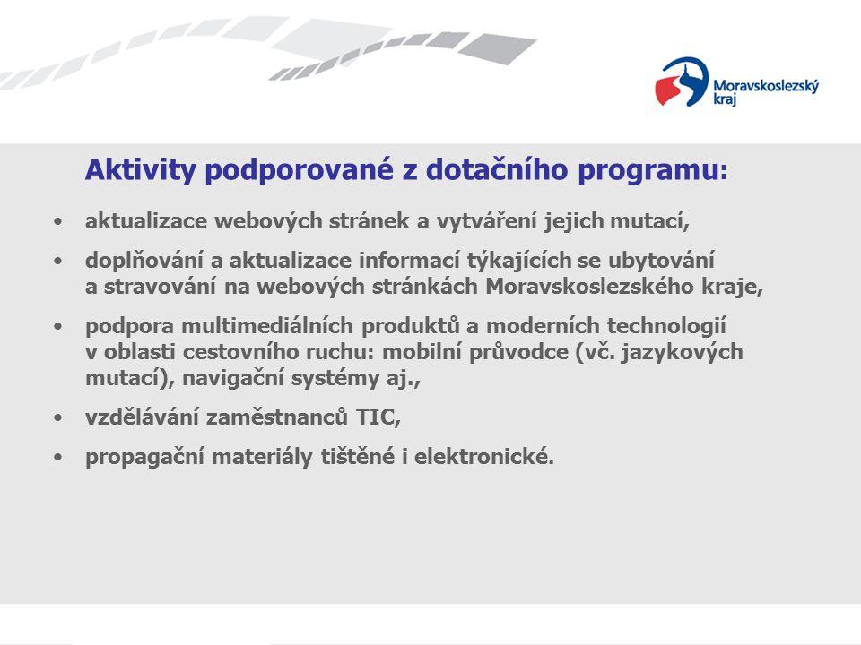 Aktivity podporované z dotačního programu: