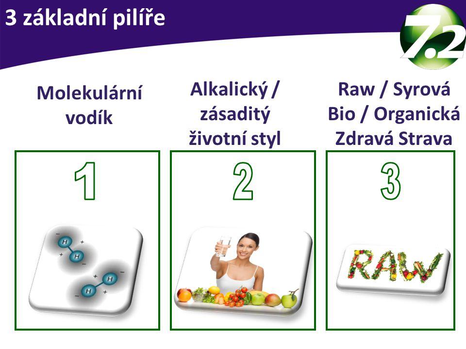 3 základní pilíře SevenPoint2 základy 1 2 3 Alkalický / zásaditý