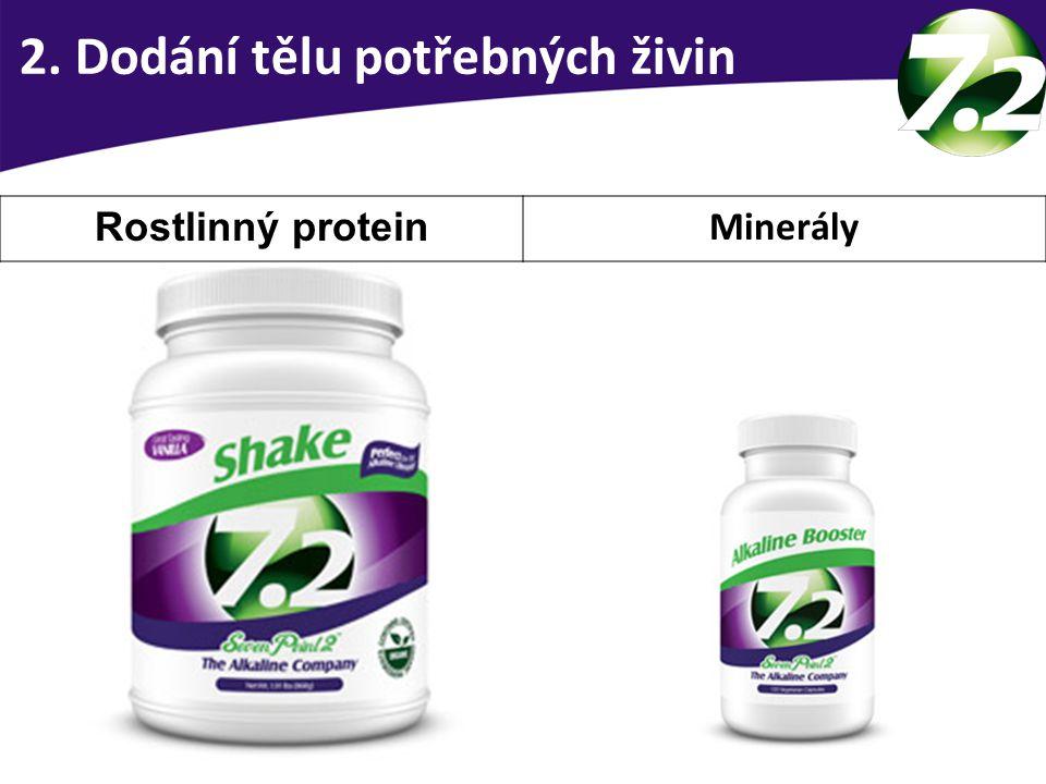2. Dodání tělu potřebných živin
