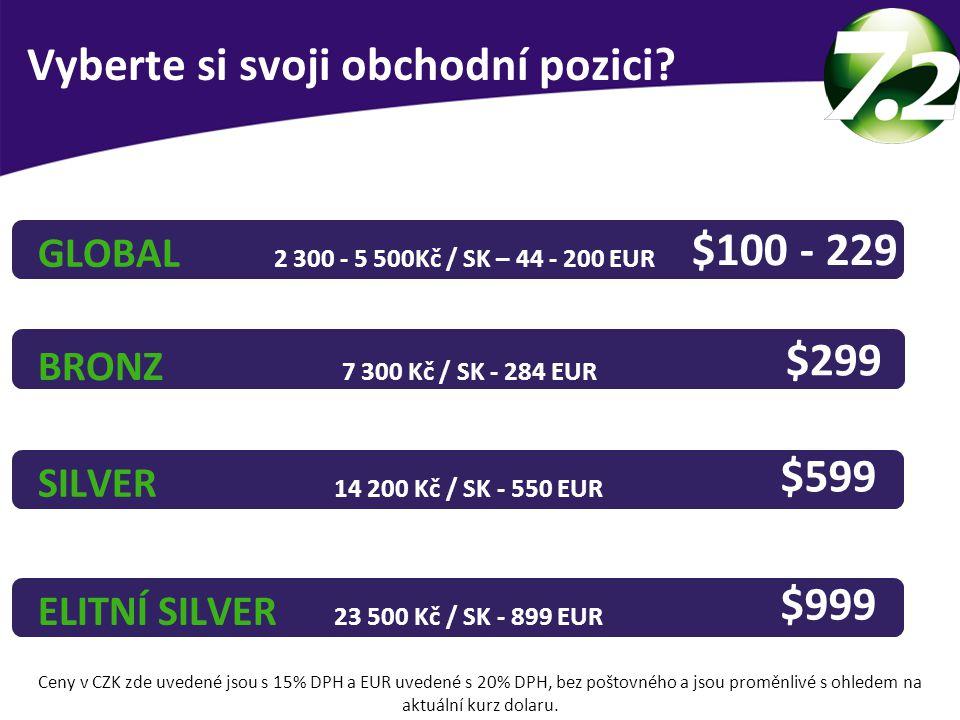 $100 - 229 $299 $599 $999 GLOBAL 2 300 - 5 500Kč / SK – 44 - 200 EUR