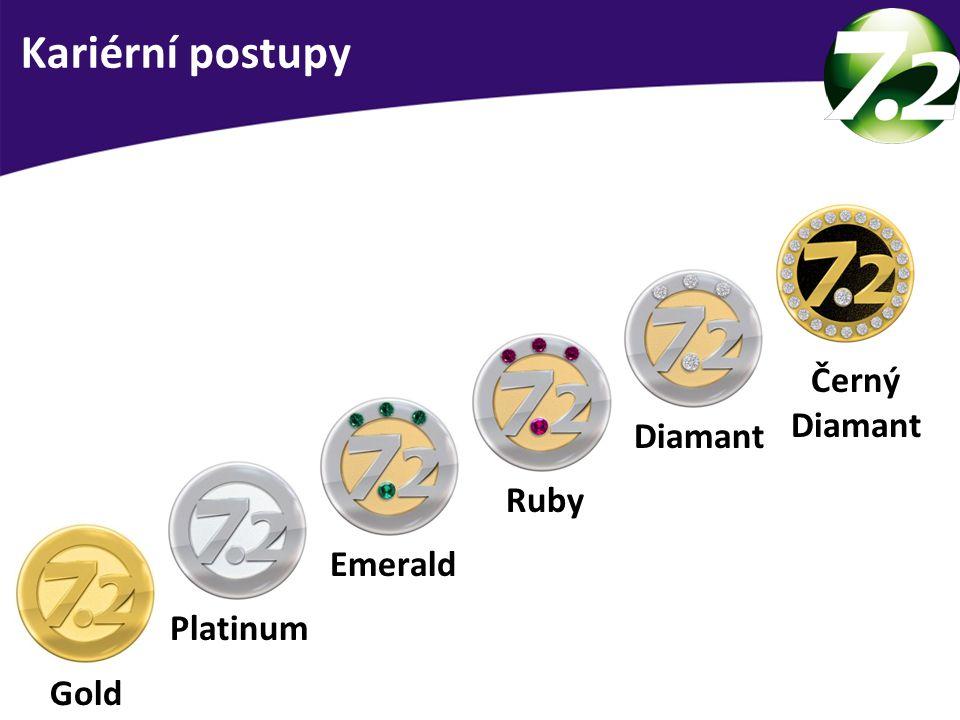Cesta na vrchol Kariérní postupy Černý Diamant Diamant Ruby Emerald