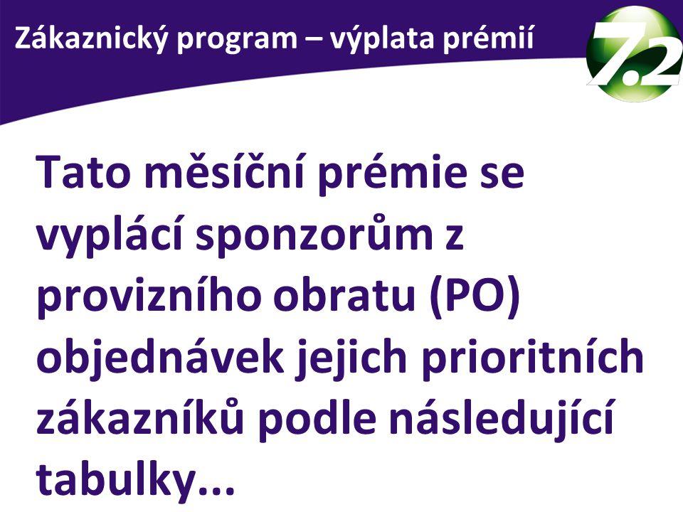 Program prioritních zákazníků