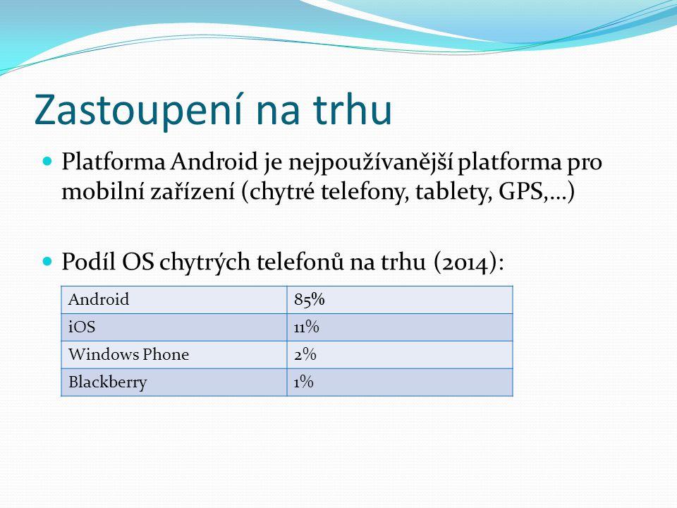 Zastoupení na trhu Platforma Android je nejpoužívanější platforma pro mobilní zařízení (chytré telefony, tablety, GPS,…)