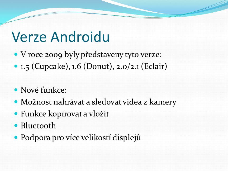 Verze Androidu V roce 2009 byly představeny tyto verze:
