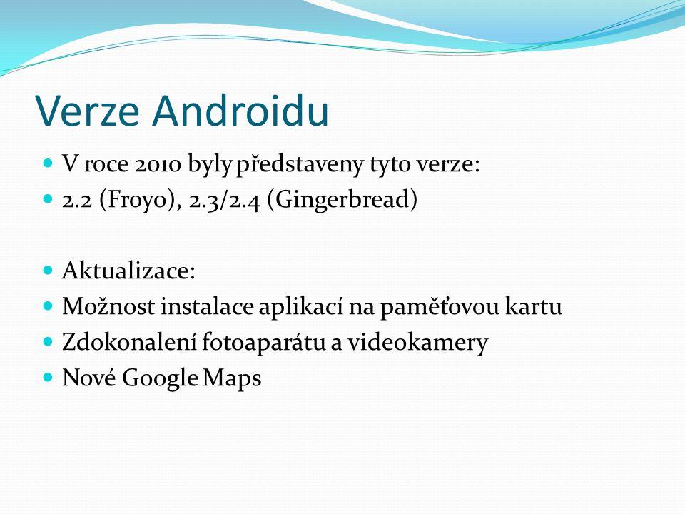 Verze Androidu V roce 2010 byly představeny tyto verze: