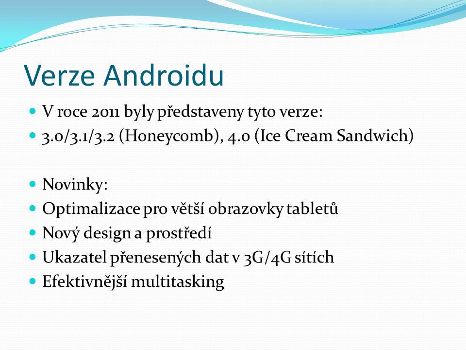 Verze Androidu V roce 2011 byly představeny tyto verze: