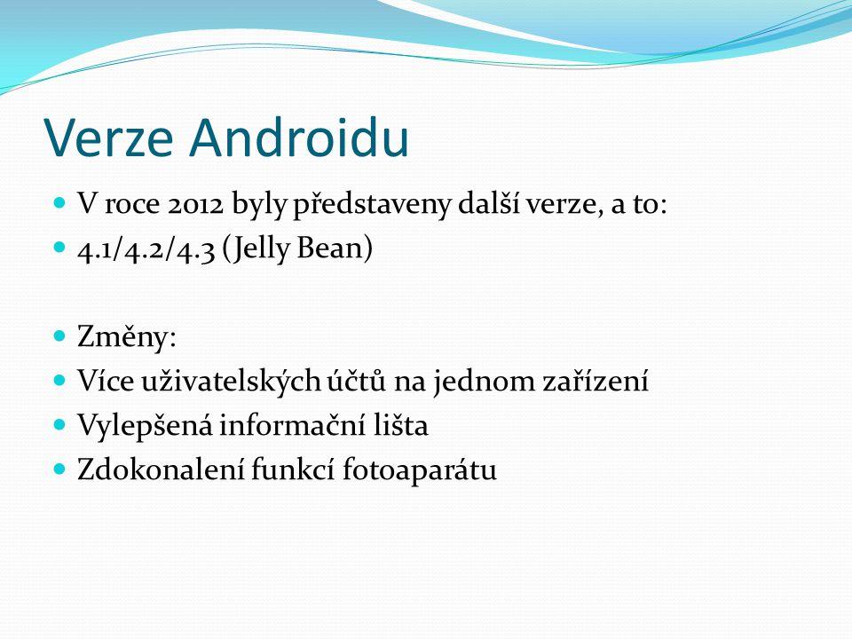 Verze Androidu V roce 2012 byly představeny další verze, a to: