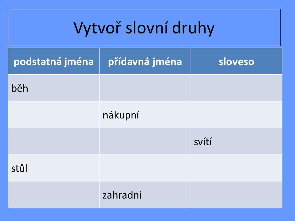 Vytvoř slovní druhy podstatná jména přídavná jména sloveso běh nákupní