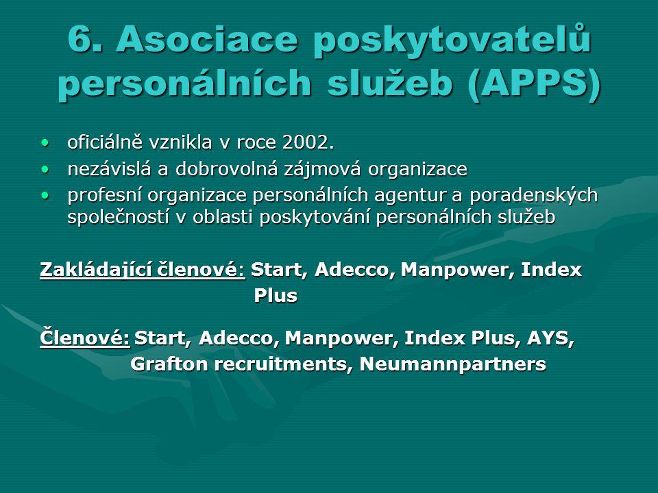 6. Asociace poskytovatelů personálních služeb (APPS)