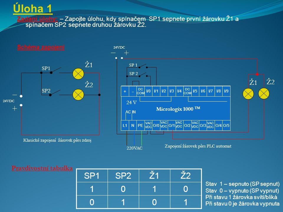 Úloha 1 SP1 SP2 Ž1 Ž2 1 Ž1 Ž1 Ž2 Ž2 - Pravdivostní tabulka