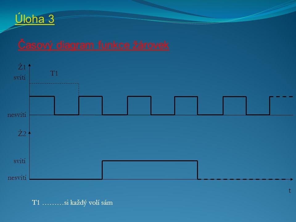 Úloha 3 Časový diagram funkce žárovek t Ž1 T1 svítí nesvítí Ž2 svítí