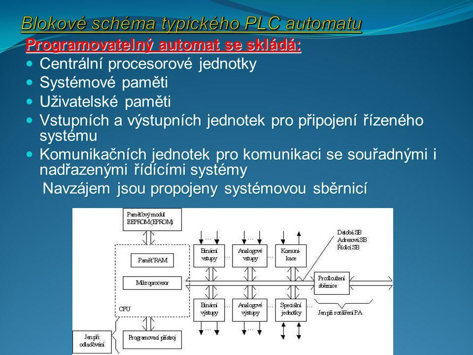 Blokové schéma typického PLC automatu