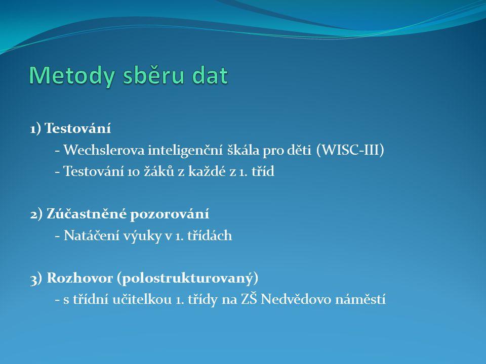Metody sběru dat 1) Testování