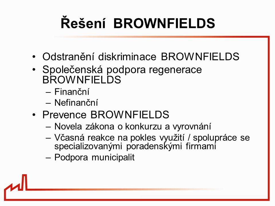 Řešení BROWNFIELDS Odstranění diskriminace BROWNFIELDS
