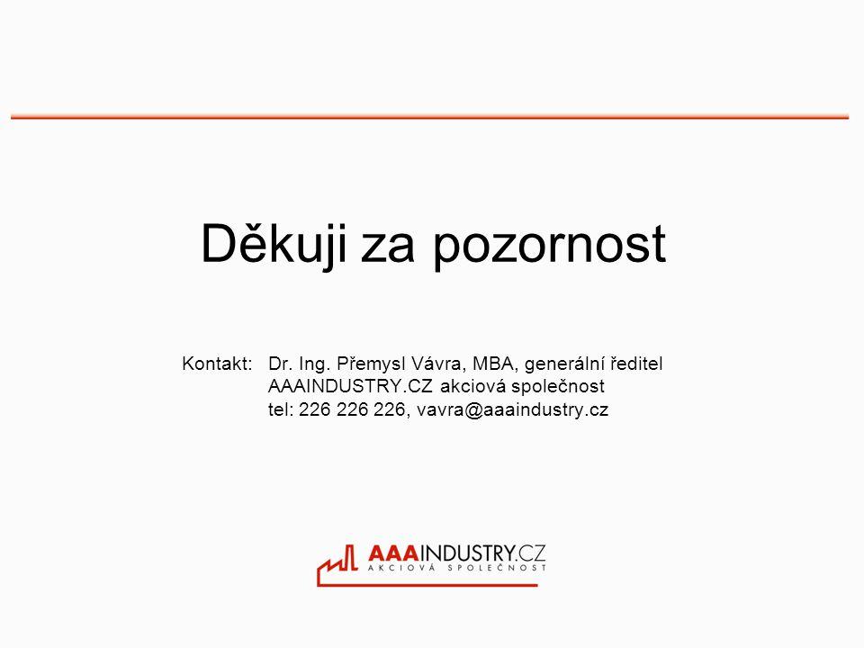 Děkuji za pozornost Kontakt: Dr. Ing. Přemysl Vávra, MBA, generální ředitel. AAAINDUSTRY.CZ akciová společnost.