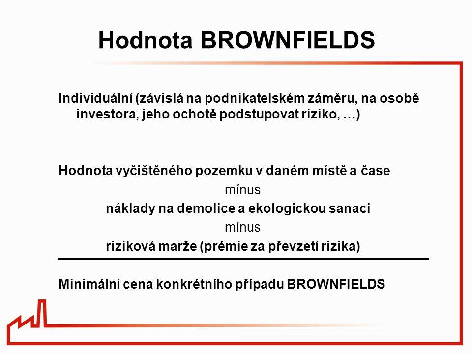Hodnota BROWNFIELDS Individuální (závislá na podnikatelském záměru, na osobě investora, jeho ochotě podstupovat riziko, …)