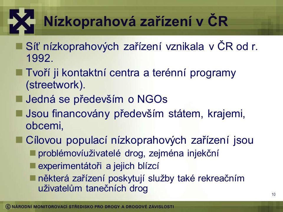 Nízkoprahová zařízení v ČR