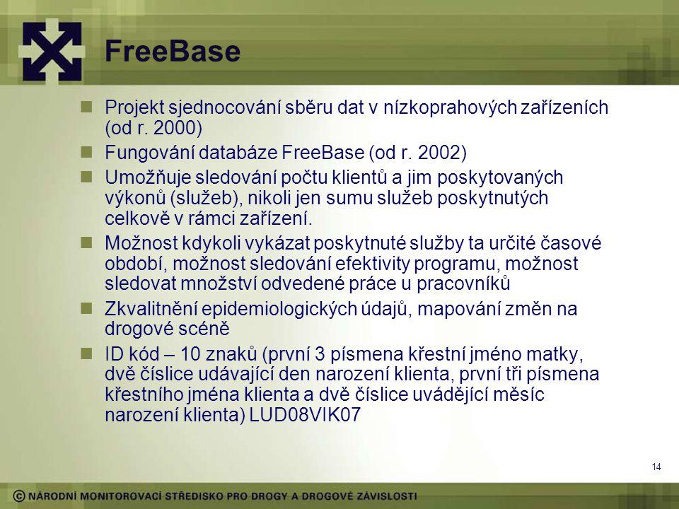 FreeBase Projekt sjednocování sběru dat v nízkoprahových zařízeních (od r. 2000) Fungování databáze FreeBase (od r. 2002)