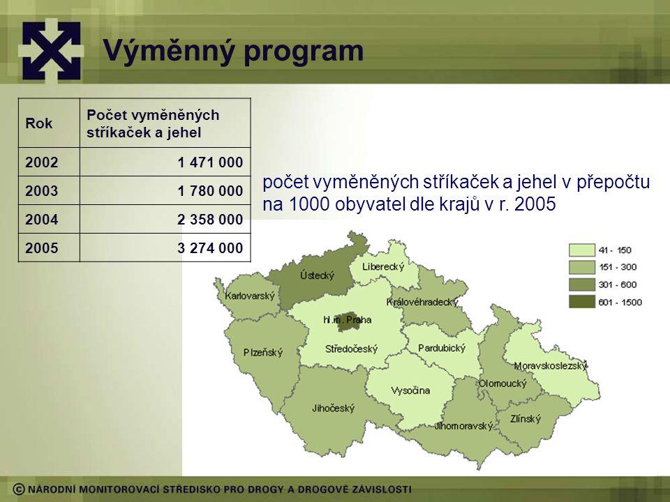Výměnný program Rok. Počet vyměněných stříkaček a jehel. 2002. 1 471 000. 2003. 1 780 000. 2004.